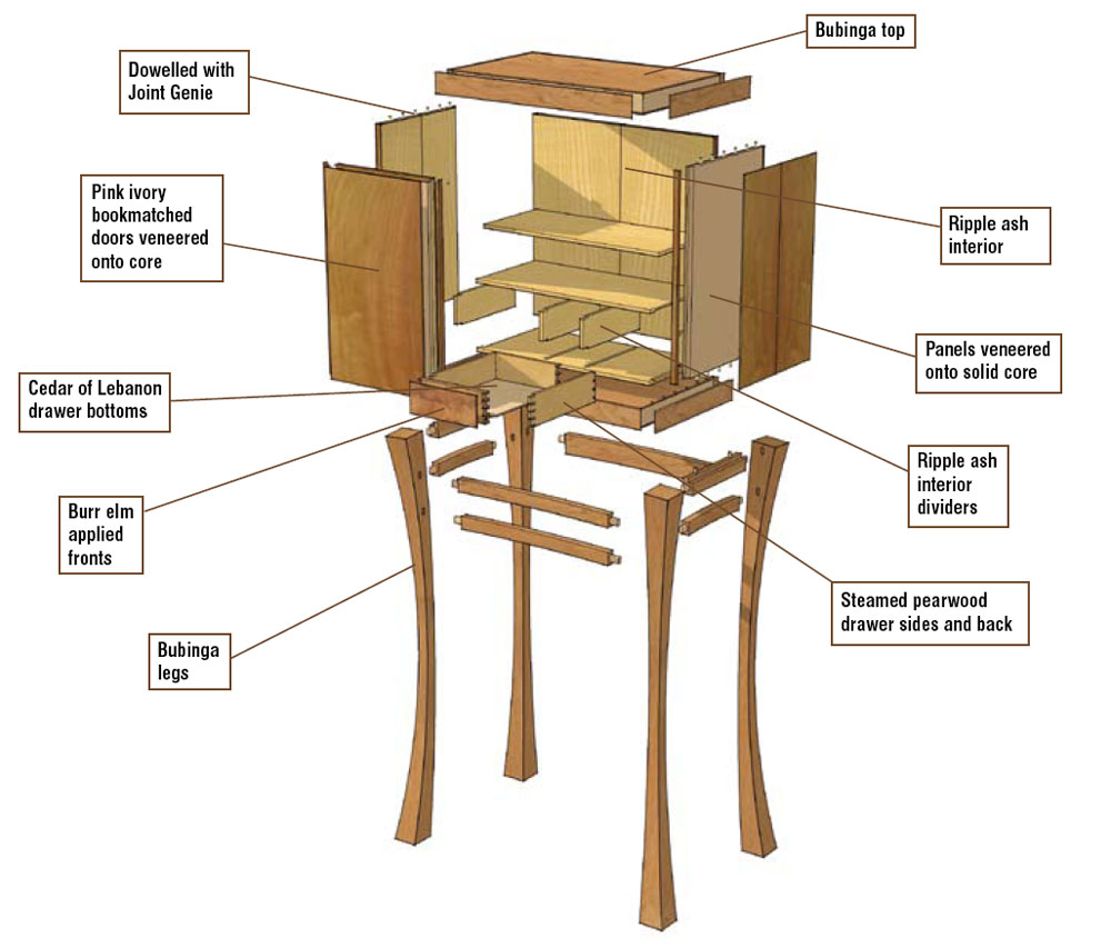 Krenov Cabinet Furniture Amp Cabinetmaking Magazine