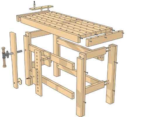 Make The Perfect Workbench Furniture Amp Cabinetmaking