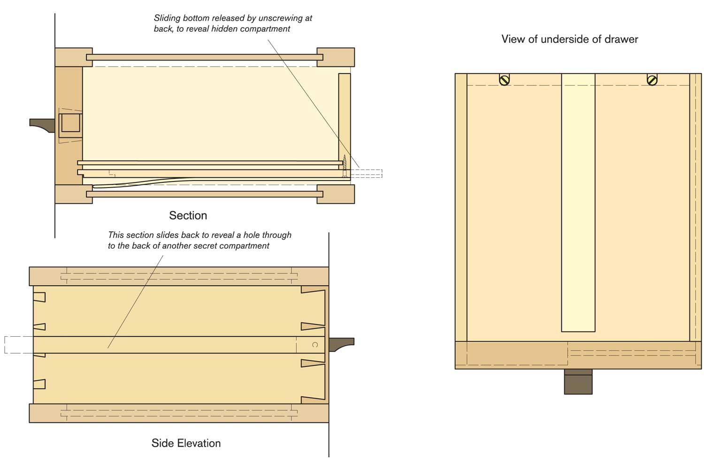 Hidden Drawer Lock Workshop Wednesdays Deconstructing Hidden Drawers Furniture