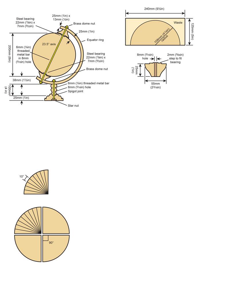 Kiln Sitter Wiring Diagram And Schematics Segmented Globe Woodturning Magazine Woodworkersinsute 220v To 110v Skitter Kilns Diagrams